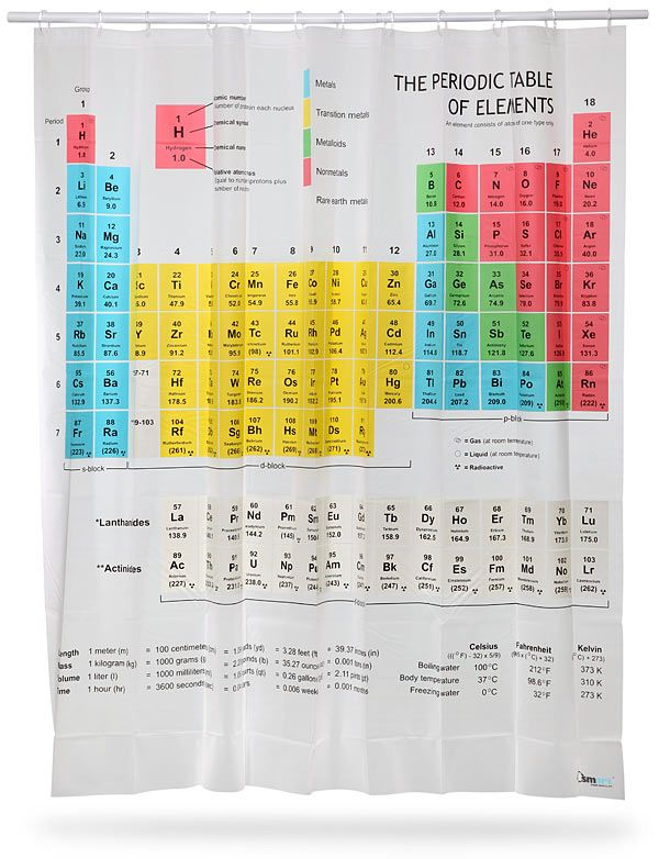 big bang theory periodic table shower curtain